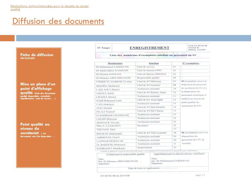 SENSIBILISATION DU PERSONNEL R éunion de sensibilisation au projet qualité. Réunions mensuelles/ Présentation et discussion des Documents qualité. Mis
