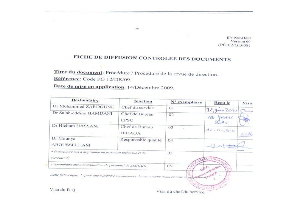 Diffusion des documents Fiche de diffusion (EN 03/FD/08) Mise en place dun point daffichage qualité (Liste des documents qualité disponibles actualisé