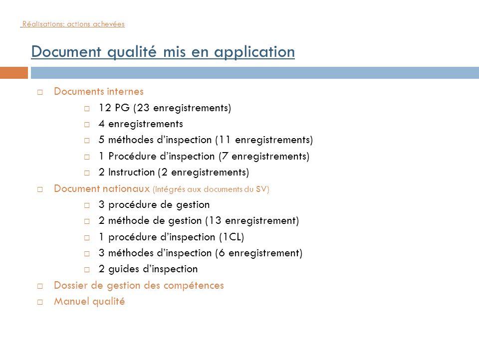 Dossier compétence Rédaction et révision des fiches de postes (1 CSV, 3 MV, 14 TA, 01 Secrétaire et 02 agents) Fiches de confidentialité C. V. (pour M