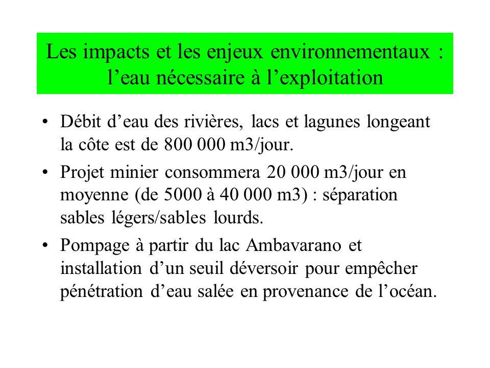 Les impacts et les enjeux environnementaux : leau nécessaire à lexploitation Débit deau des rivières, lacs et lagunes longeant la côte est de 800 000