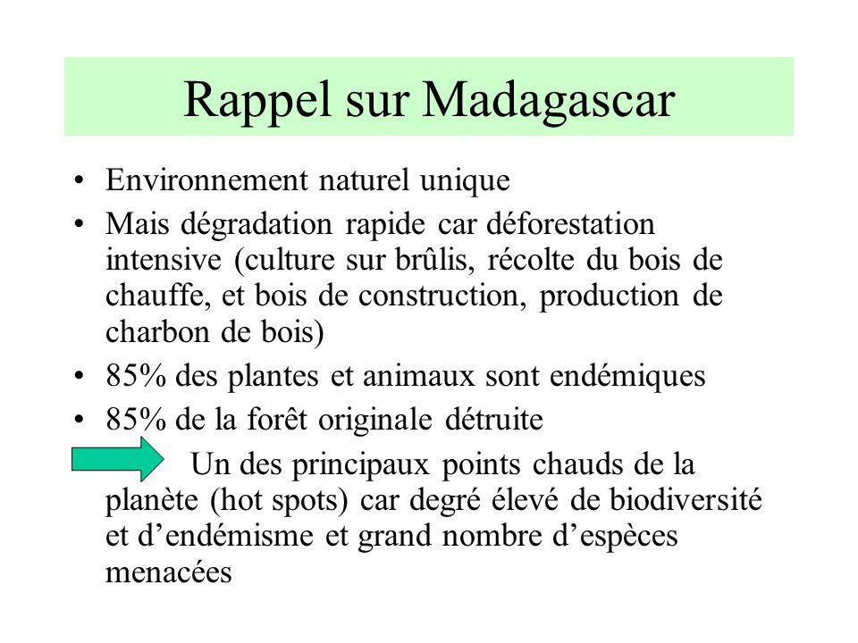 Rappel sur Madagascar Environnement naturel unique Mais dégradation rapide car déforestation intensive (culture sur brûlis, récolte du bois de chauffe