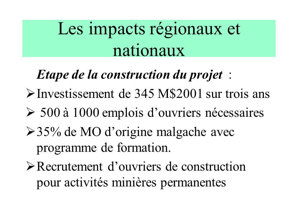 Les impacts régionaux et nationaux Etape de la construction du projet : Investissement de 345 M$2001 sur trois ans 500 à 1000 emplois douvriers nécess