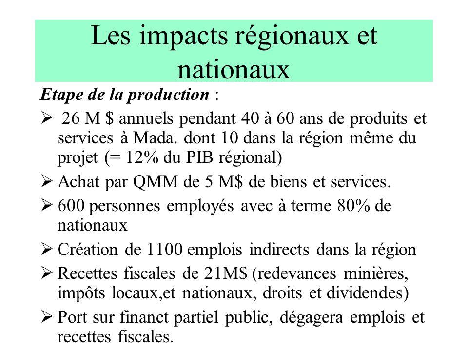 Les impacts régionaux et nationaux Etape de la production : 26 M $ annuels pendant 40 à 60 ans de produits et services à Mada. dont 10 dans la région