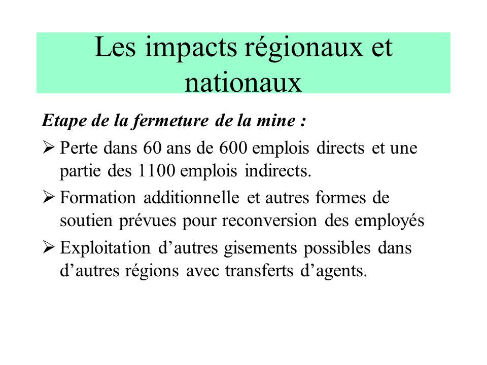 Les impacts régionaux et nationaux Etape de la fermeture de la mine : Perte dans 60 ans de 600 emplois directs et une partie des 1100 emplois indirect