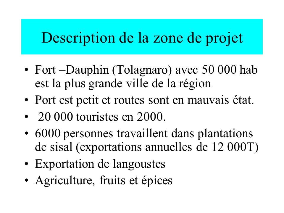 Description de la zone de projet Fort –Dauphin (Tolagnaro) avec 50 000 hab est la plus grande ville de la région Port est petit et routes sont en mauv