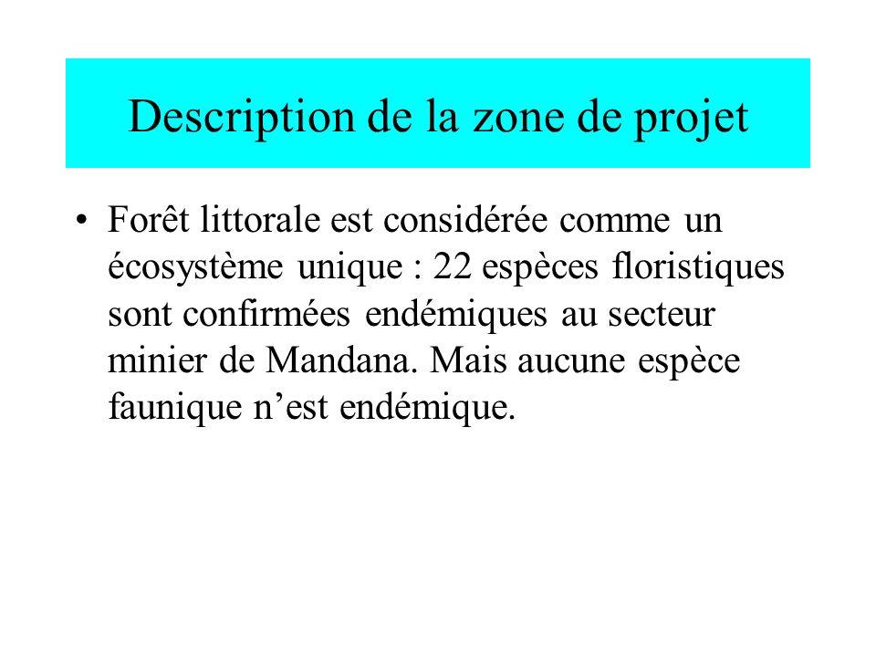 Description de la zone de projet Forêt littorale est considérée comme un écosystème unique : 22 espèces floristiques sont confirmées endémiques au sec