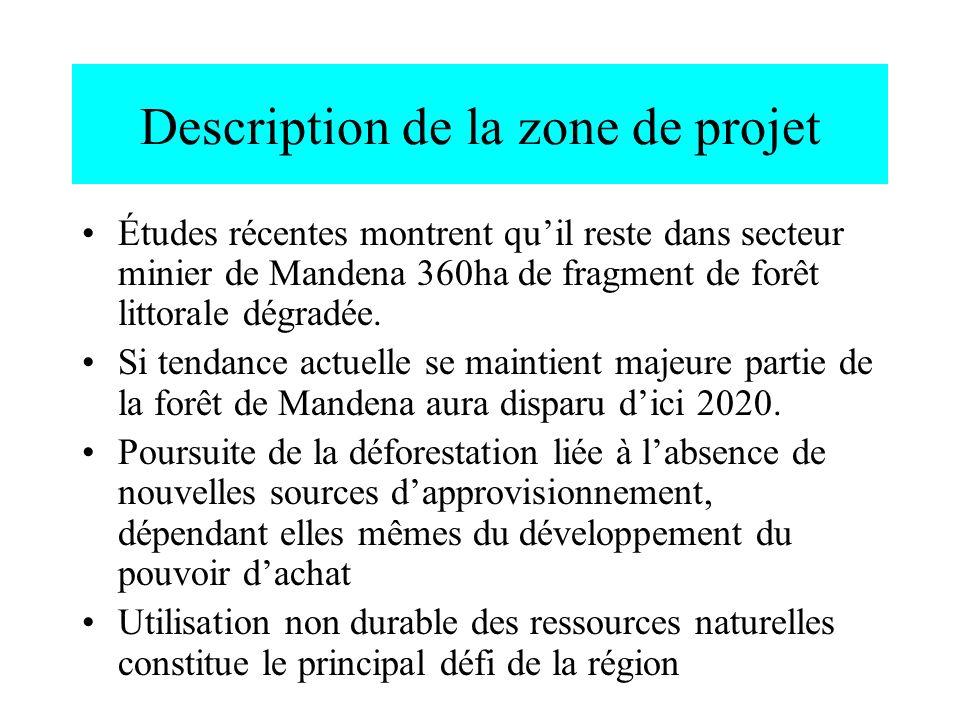 Description de la zone de projet Études récentes montrent quil reste dans secteur minier de Mandena 360ha de fragment de forêt littorale dégradée. Si