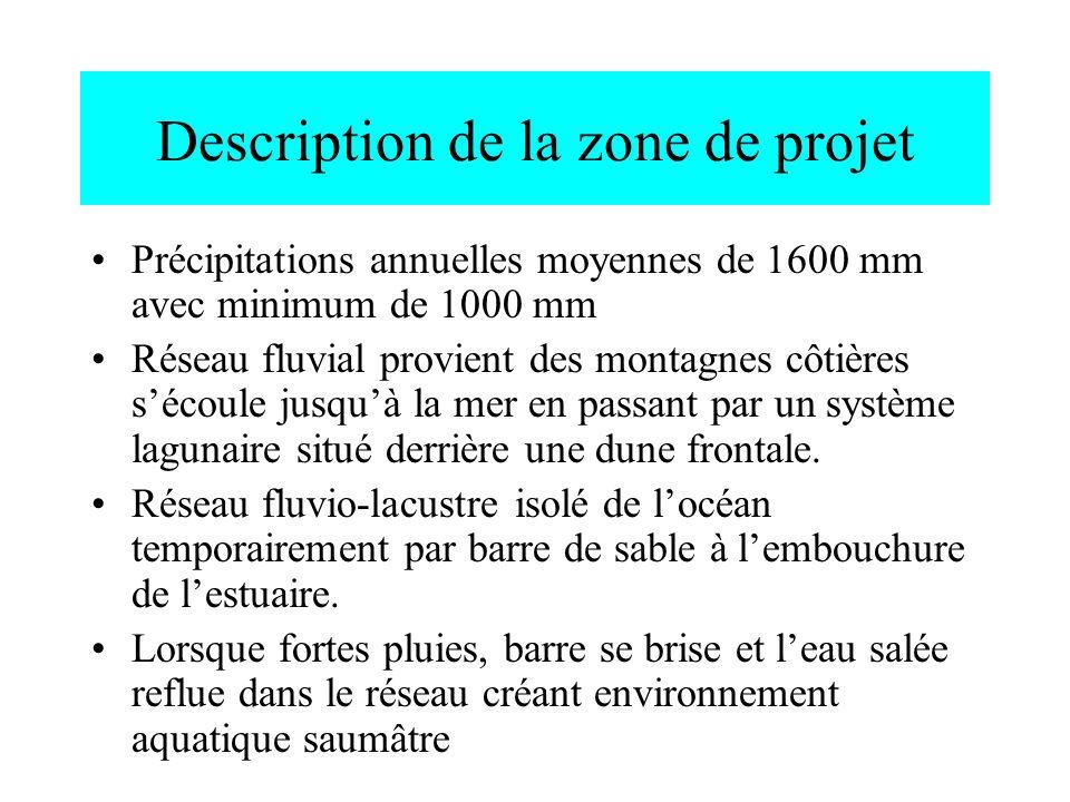 Description de la zone de projet Précipitations annuelles moyennes de 1600 mm avec minimum de 1000 mm Réseau fluvial provient des montagnes côtières s
