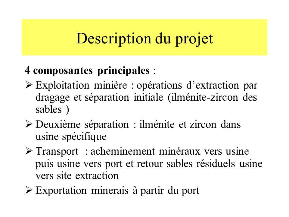 Description du projet 4 composantes principales : Exploitation minière : opérations dextraction par dragage et séparation initiale (ilménite-zircon de