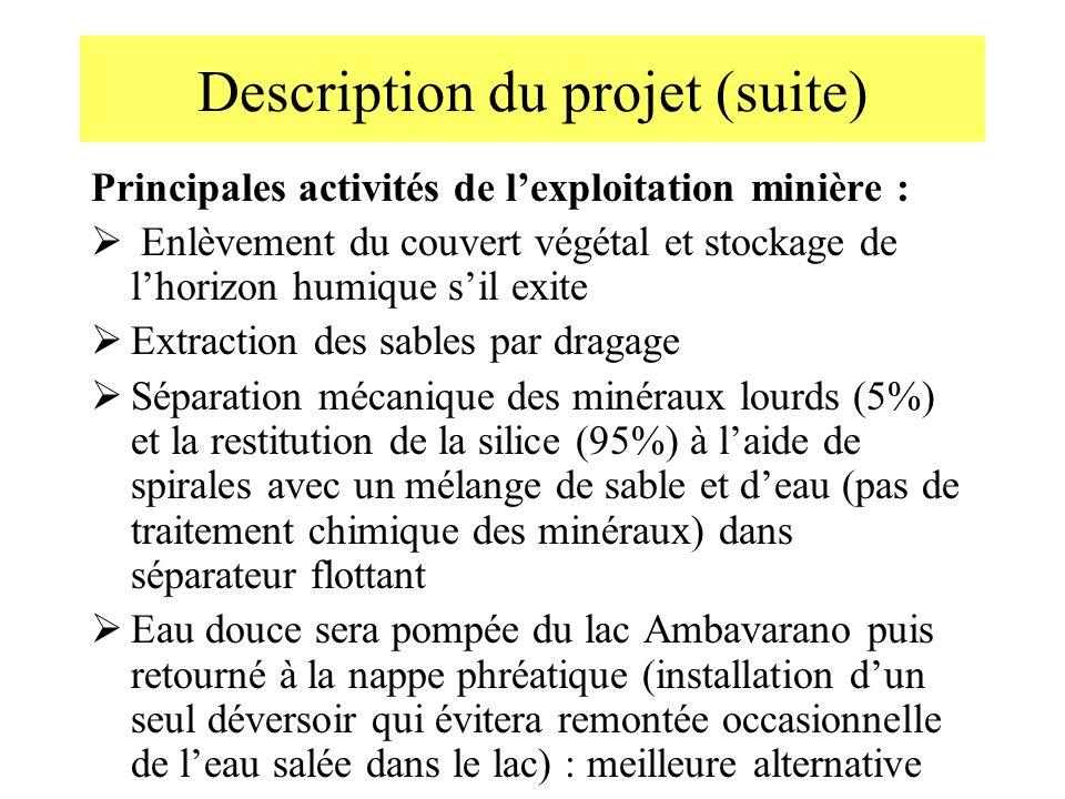 Description du projet (suite) Principales activités de lexploitation minière : Enlèvement du couvert végétal et stockage de lhorizon humique sil exite