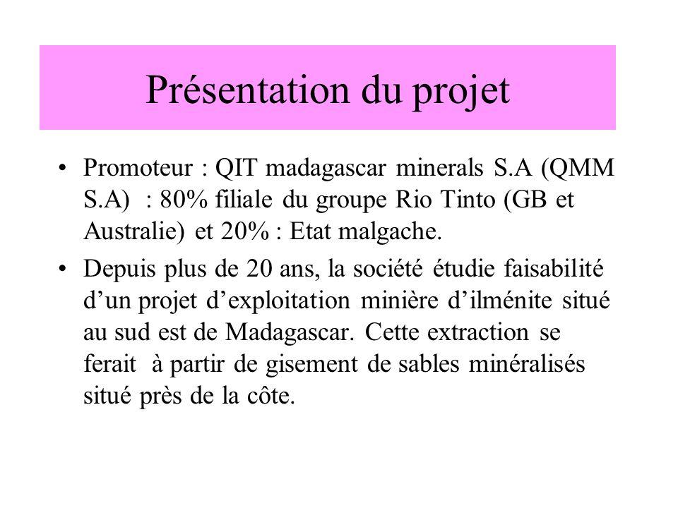 Présentation du projet Promoteur : QIT madagascar minerals S.A (QMM S.A) : 80% filiale du groupe Rio Tinto (GB et Australie) et 20% : Etat malgache. D