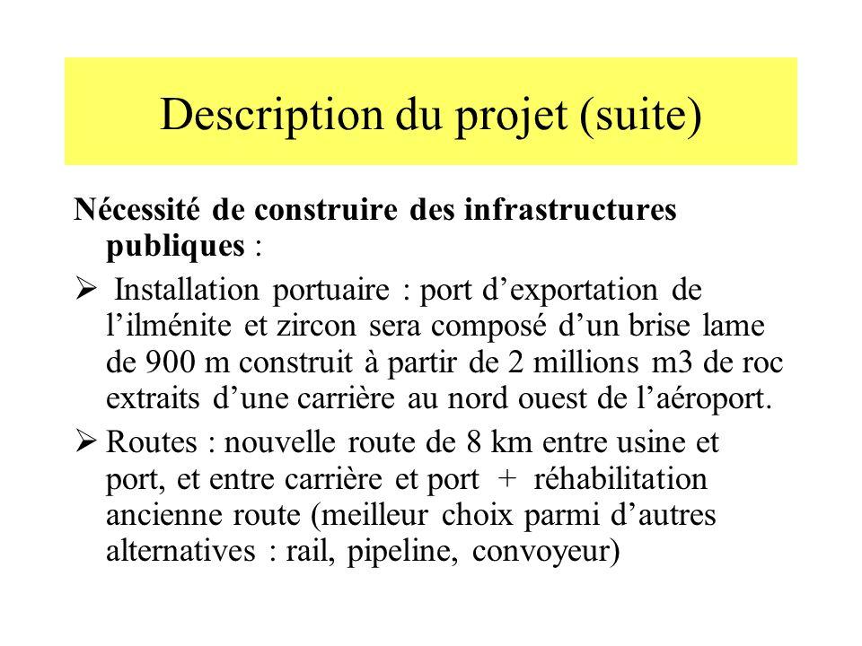 Description du projet (suite) Nécessité de construire des infrastructures publiques : Installation portuaire : port dexportation de lilménite et zirco