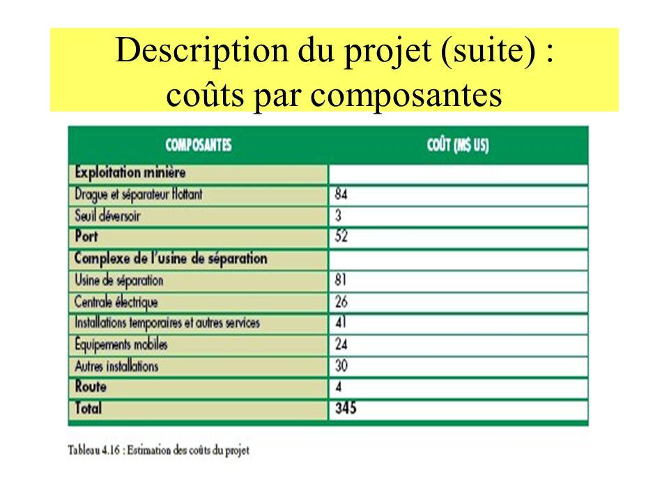 Description du projet (suite) : coûts par composantes