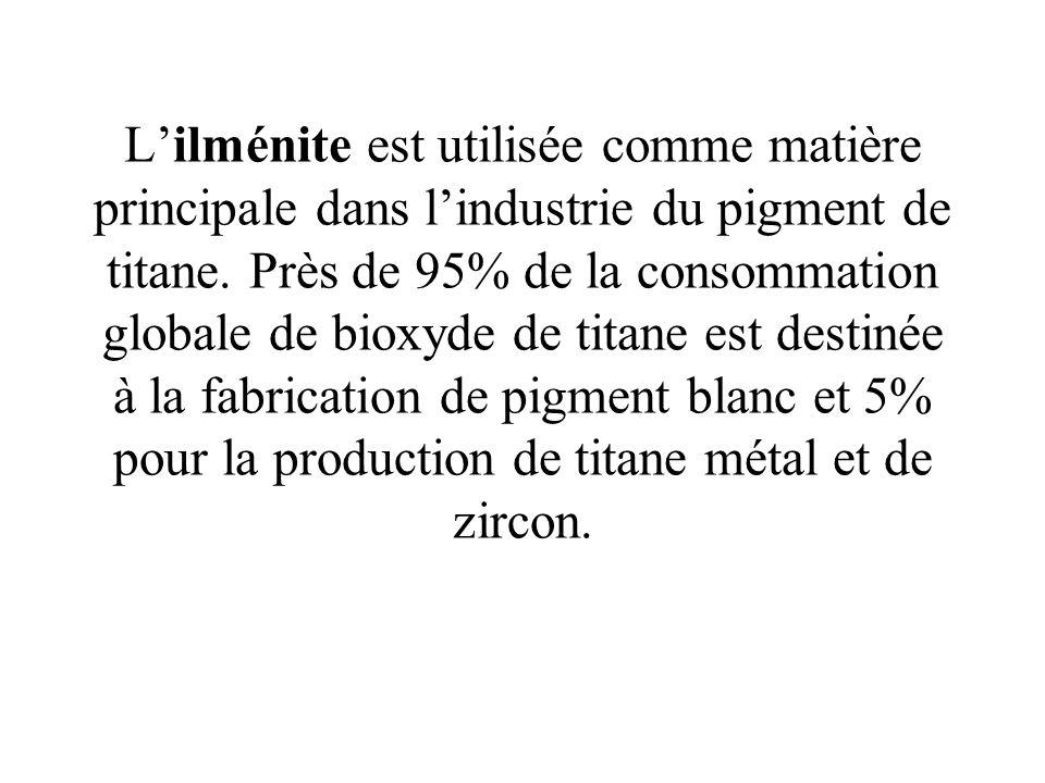 Lilménite est utilisée comme matière principale dans lindustrie du pigment de titane. Près de 95% de la consommation globale de bioxyde de titane est