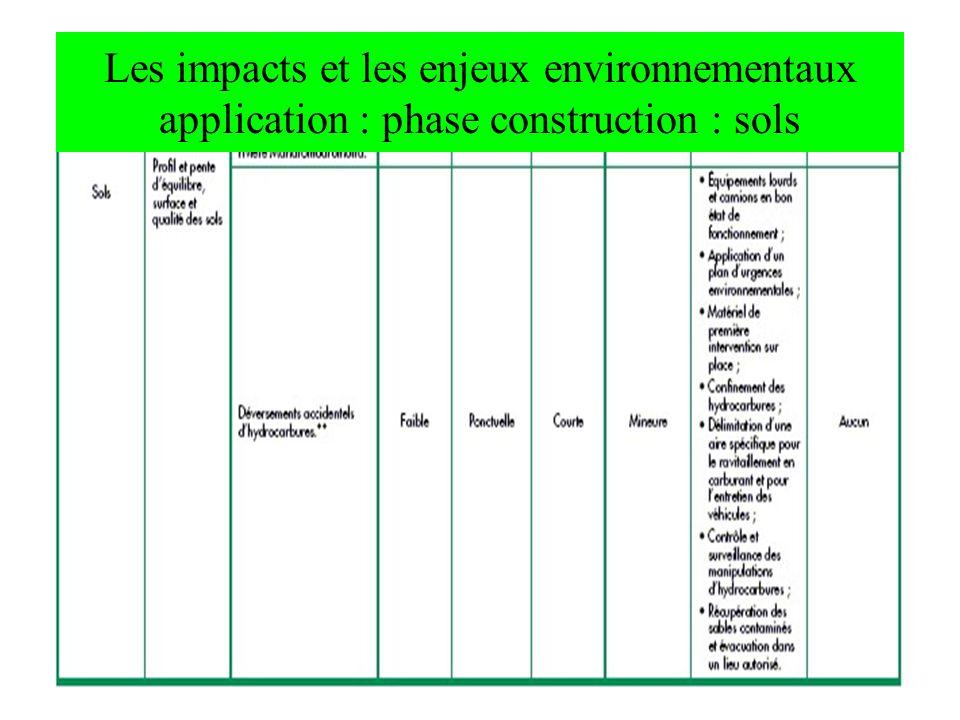 Les impacts et les enjeux environnementaux application : phase construction : sols