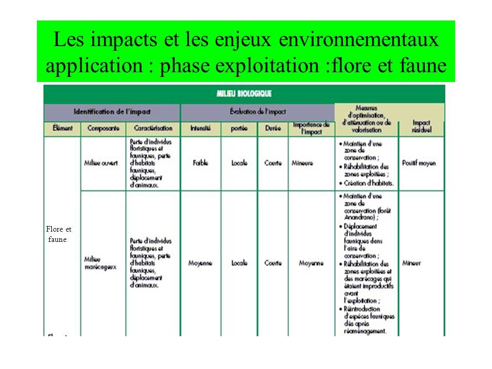 Les impacts et les enjeux environnementaux application : phase exploitation :flore et faune Flore et faune
