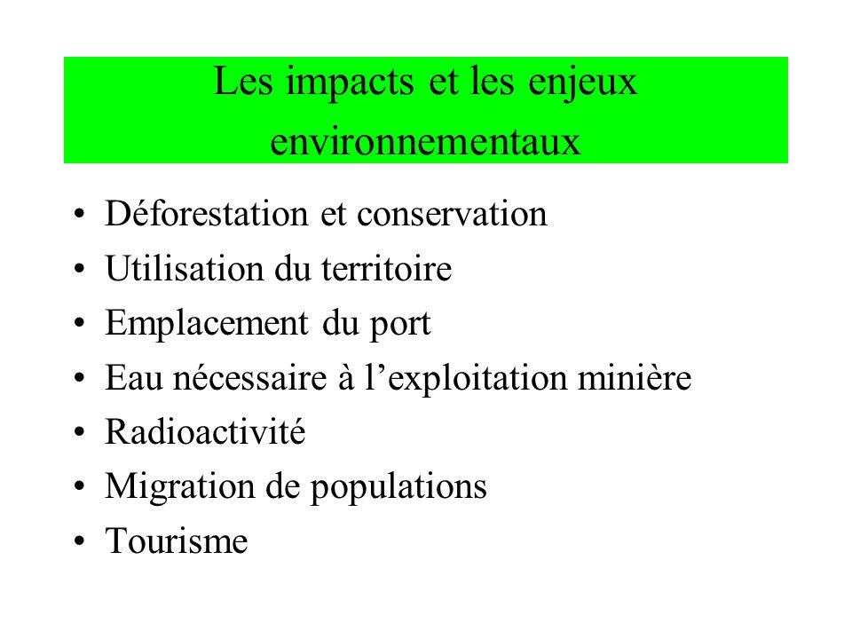 Les impacts et les enjeux environnementaux Déforestation et conservation Utilisation du territoire Emplacement du port Eau nécessaire à lexploitation