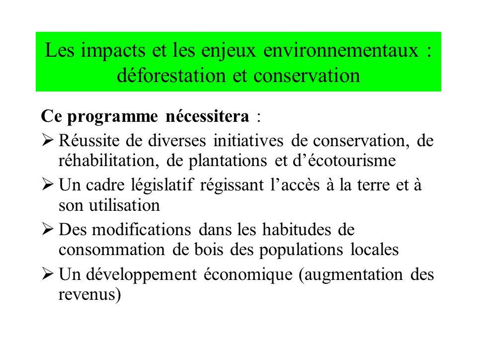 Les impacts et les enjeux environnementaux : déforestation et conservation Ce programme nécessitera : Réussite de diverses initiatives de conservation