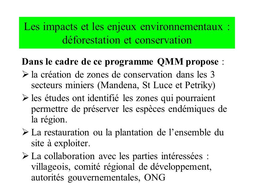 Les impacts et les enjeux environnementaux : déforestation et conservation Dans le cadre de ce programme QMM propose : la création de zones de conserv