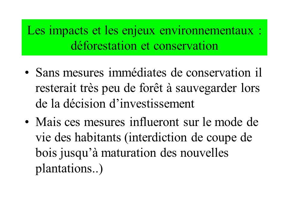 Les impacts et les enjeux environnementaux : déforestation et conservation Sans mesures immédiates de conservation il resterait très peu de forêt à sa