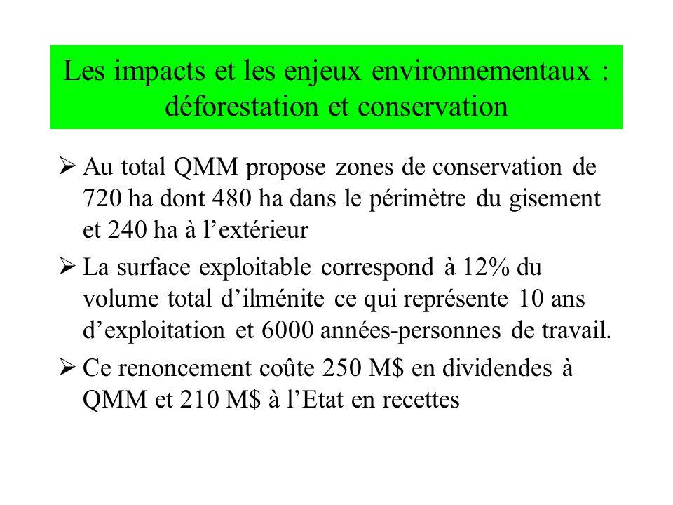 Les impacts et les enjeux environnementaux : déforestation et conservation Au total QMM propose zones de conservation de 720 ha dont 480 ha dans le pé