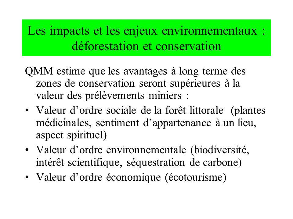 Les impacts et les enjeux environnementaux : déforestation et conservation QMM estime que les avantages à long terme des zones de conservation seront