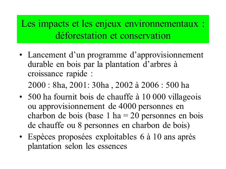 Les impacts et les enjeux environnementaux : déforestation et conservation Lancement dun programme dapprovisionnement durable en bois par la plantatio