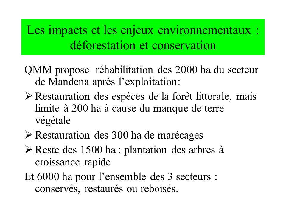Les impacts et les enjeux environnementaux : déforestation et conservation QMM propose réhabilitation des 2000 ha du secteur de Mandena après lexploit