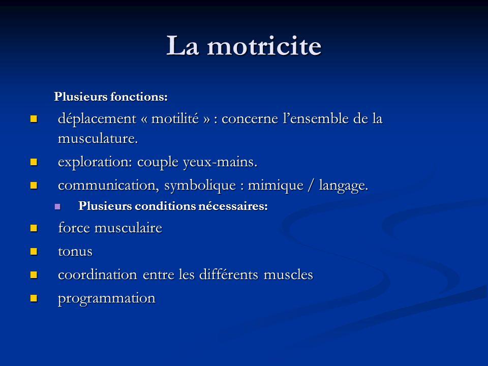 Plusieurs niveaux dintégration: Plusieurs niveaux dintégration: Les mouvements réflexes, stéréotypés, où le niveau dintégration est situé dans la moelle ou le TC.