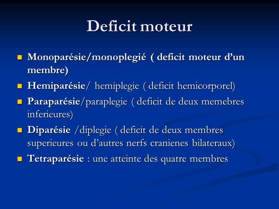 Le syndrome pyramidal Le syndrome pyramidal interruption partielle ou totale de la voie cortico-spinale, c-à-d de la motricité volontaire.