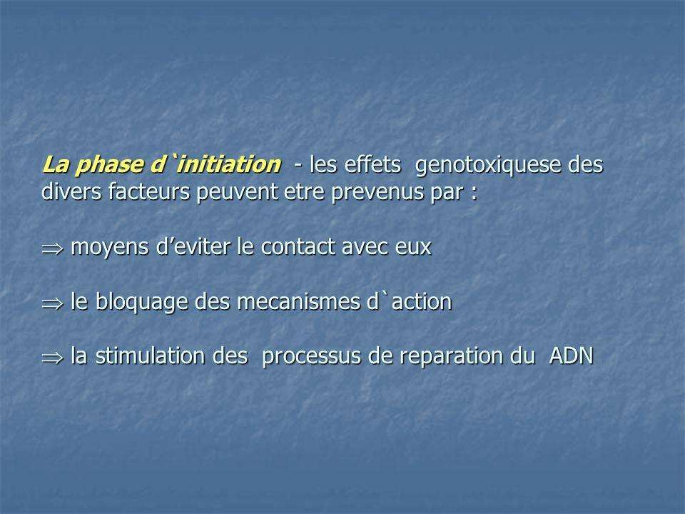 La phase d`initiation - les effets genotoxiquese des divers facteurs peuvent etre prevenus par : moyens deviter le contact avec eux le bloquage des mecanismes d`action la stimulation des processus de reparation du ADN
