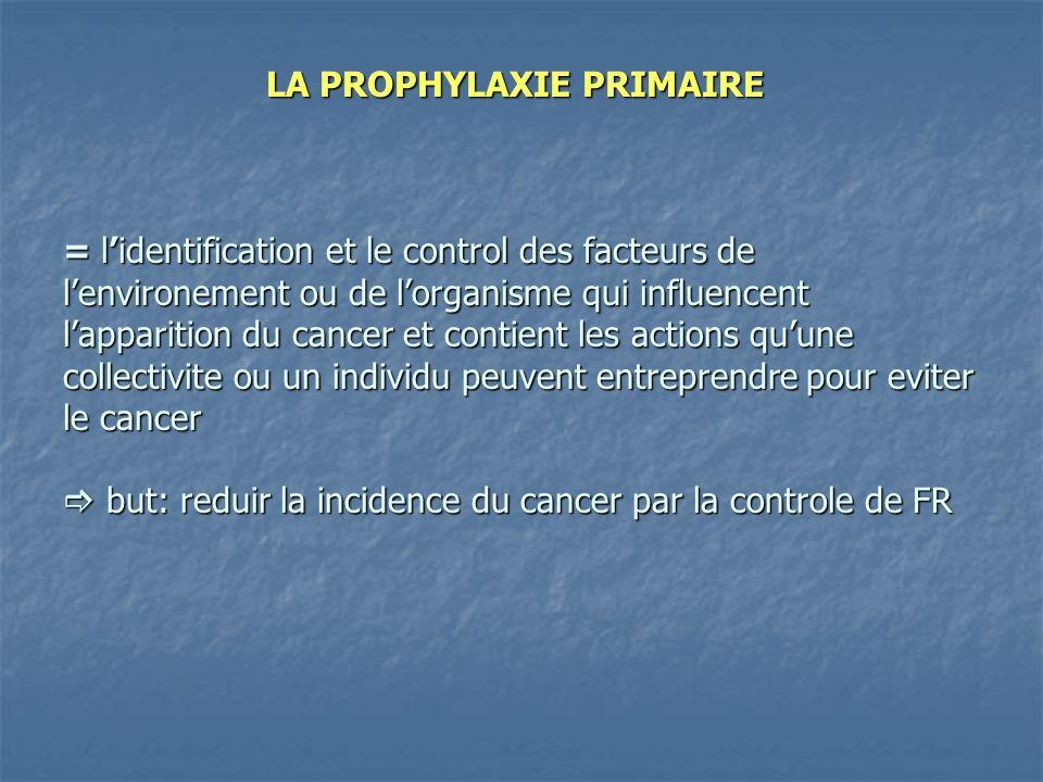 LA PROPHYLAXIE PRIMAIRE = lidentification et le control des facteurs de lenvironement ou de lorganisme qui influencent lapparition du cancer et contie