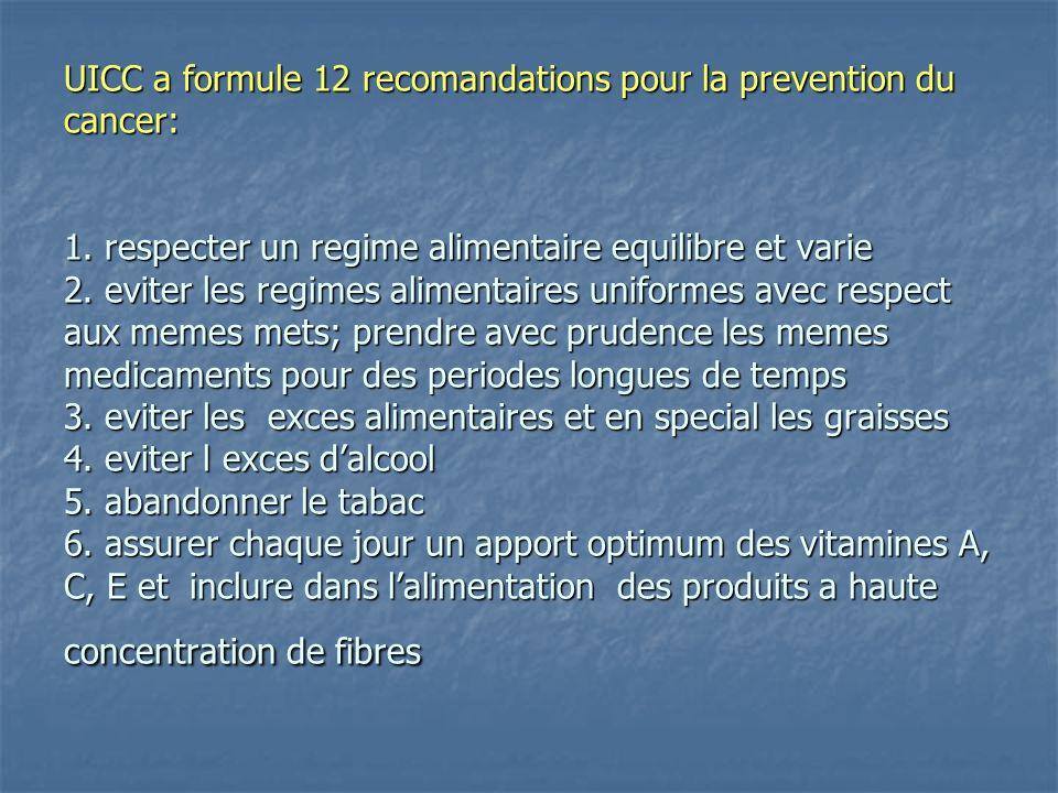UICC a formule 12 recomandations pour la prevention du cancer: 1. respecter un regime alimentaire equilibre et varie 2. eviter les regimes alimentaire