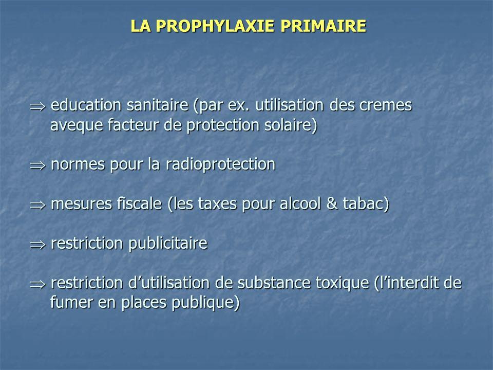 LA PROPHYLAXIE PRIMAIRE education sanitaire (par ex. utilisation des cremes aveque facteur de protection solaire) normes pour la radioprotection mesur