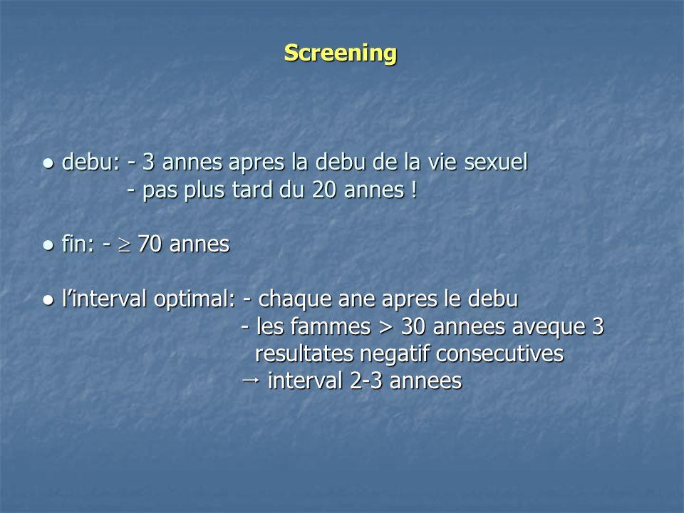 Screening debu: - 3 annes apres la debu de la vie sexuel - pas plus tard du 20 annes ! fin: - 70 annes linterval optimal: - chaque ane apres le debu -