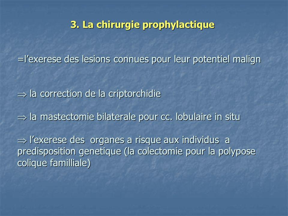 3. La chirurgie prophylactique =lexerese des lesions connues pour leur potentiel malign la correction de la criptorchidie la mastectomie bilaterale po