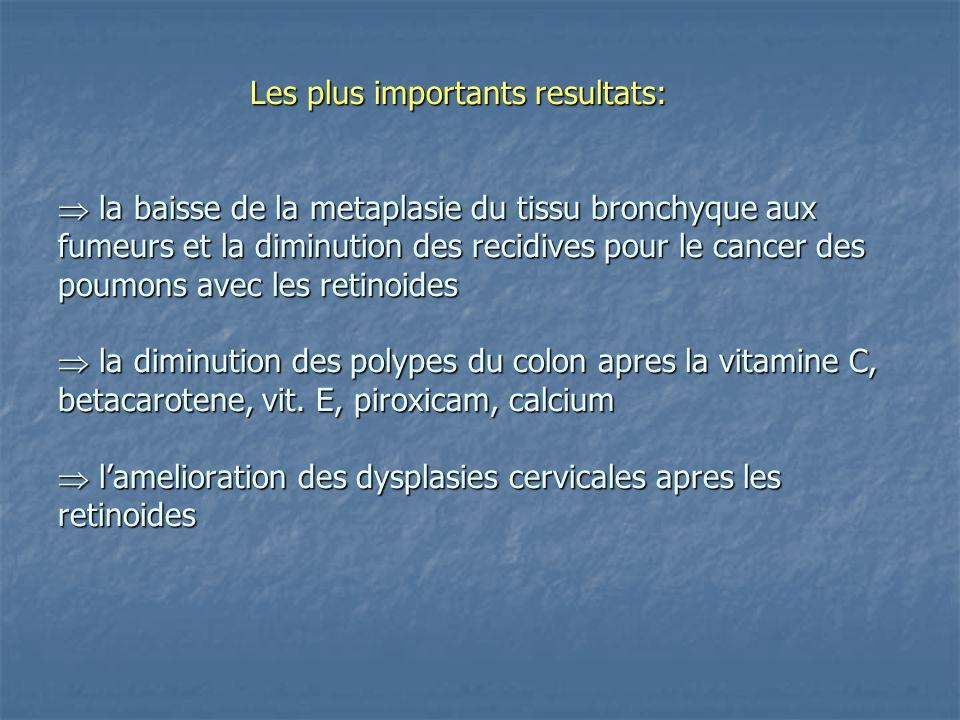 Les plus importants resultats: la baisse de la metaplasie du tissu bronchyque aux fumeurs et la diminution des recidives pour le cancer des poumons av