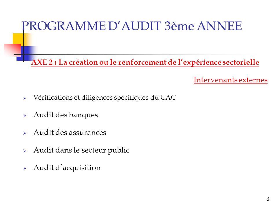 3 AXE 2 : La création ou le renforcement de lexpérience sectorielle Intervenants externes Vérifications et diligences spécifiques du CAC Audit des banques Audit des assurances Audit dans le secteur public Audit dacquisition PROGRAMME DAUDIT 3ème ANNEE
