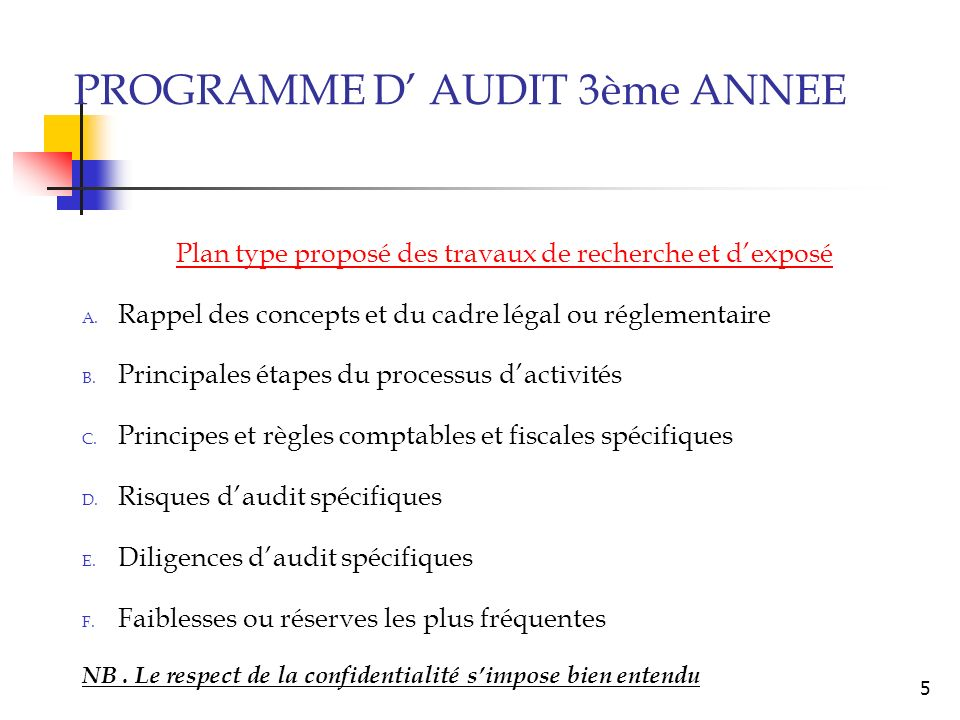 4 AXE 2 : La création ou le renforcement de lexpérience sectorielle Participants 1. Normes daudit 2. Industrie : deux à trois exemples 3. Négoce : dét