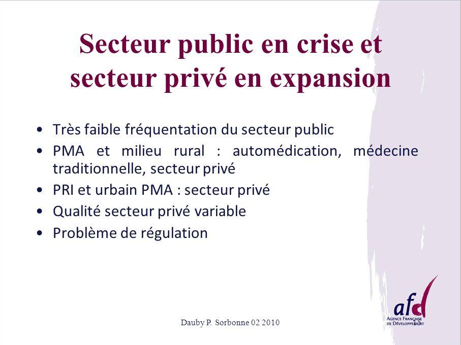 Dauby P. Sorbonne 02 201015 Secteur public en crise et secteur privé en expansion Très faible fréquentation du secteur public PMA et milieu rural : au
