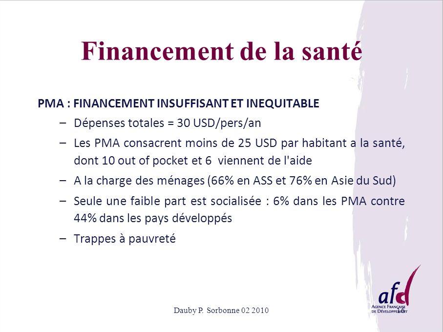 Dauby P. Sorbonne 02 201016 Financement de la santé PMA : FINANCEMENT INSUFFISANT ET INEQUITABLE –Dépenses totales = 30 USD/pers/an –Les PMA consacren