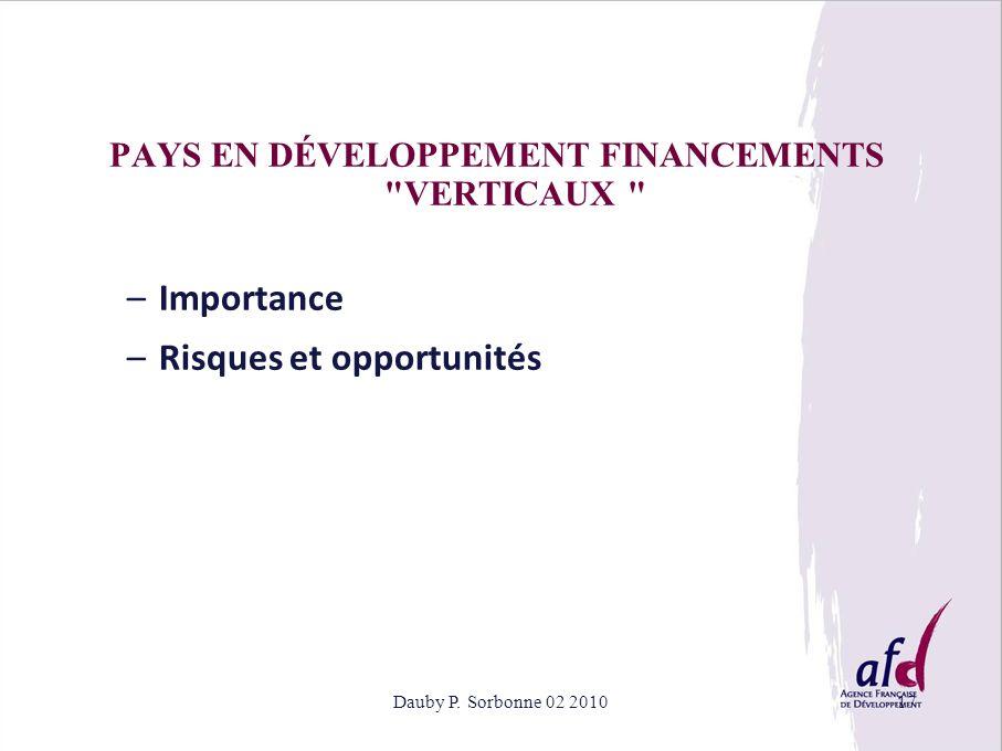 Dauby P. Sorbonne 02 201017 PAYS EN DÉVELOPPEMENT FINANCEMENTS