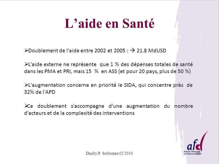 Dauby P. Sorbonne 02 201020 Doublement de l'aide entre 2002 et 2005 : 21.8 MdUSD L'aide externe ne représente que 1 % des dépenses totales de santé da