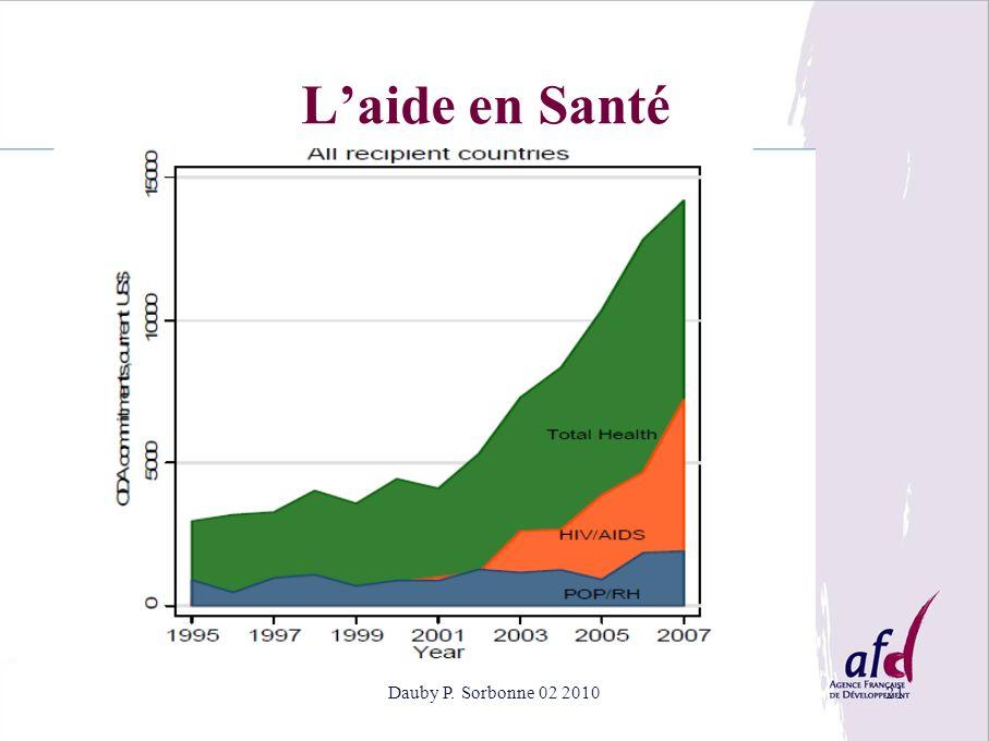 Dauby P. Sorbonne 02 201021 Laide en Santé