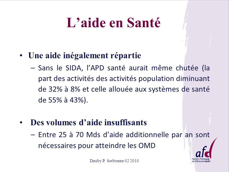 Dauby P. Sorbonne 02 201023 Laide en Santé Une aide inégalement répartie –Sans le SIDA, lAPD santé aurait même chutée (la part des activités des activ