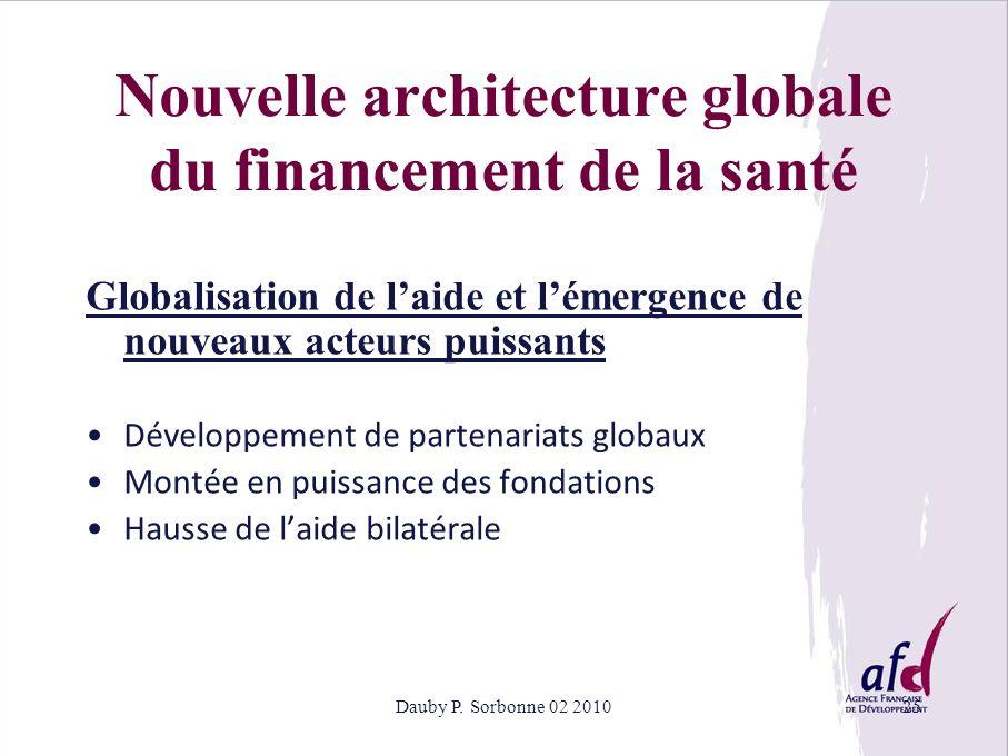 Dauby P. Sorbonne 02 201025 Nouvelle architecture globale du financement de la santé Globalisation de laide et lémergence de nouveaux acteurs puissant
