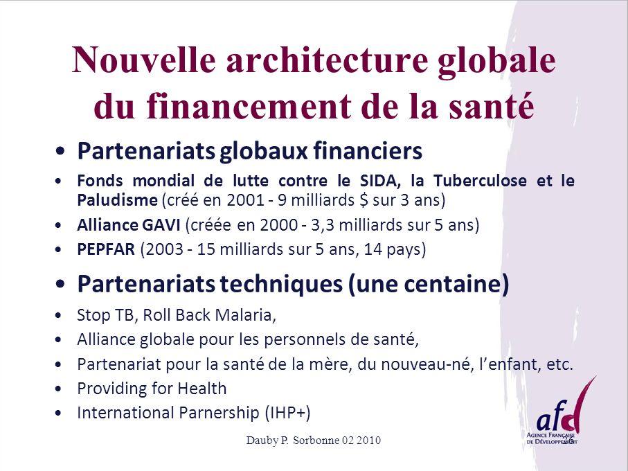 Dauby P. Sorbonne 02 201026 Partenariats globaux financiers Fonds mondial de lutte contre le SIDA, la Tuberculose et le Paludisme (créé en 2001 - 9 mi