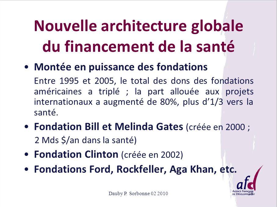 Dauby P. Sorbonne 02 201028 Nouvelle architecture globale du financement de la santé Montée en puissance des fondations Entre 1995 et 2005, le total d