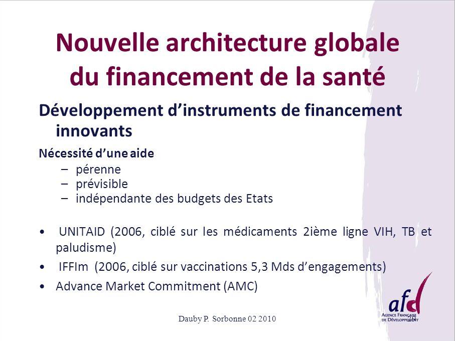 Dauby P. Sorbonne 02 201029 Nouvelle architecture globale du financement de la santé Développement dinstruments de financement innovants Nécessité dun