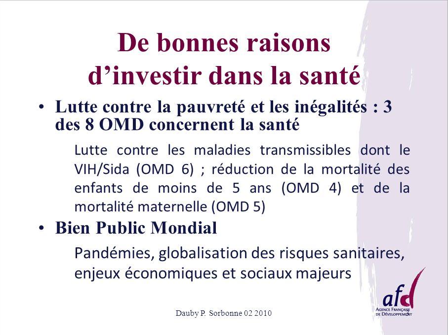 Dauby P. Sorbonne 02 20103 De bonnes raisons dinvestir dans la santé Lutte contre la pauvreté et les inégalités : 3 des 8 OMD concernent la santé Lutt